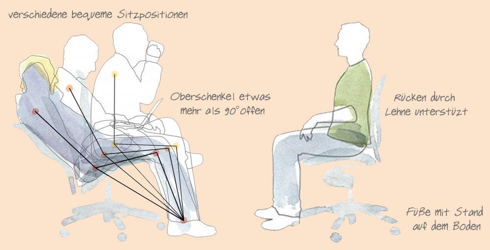 ergonomie-arbeitsplatz-mac